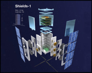 Shields-1 radiation materials extends the life of CubeSats from months to years, increasing the science return on investment.